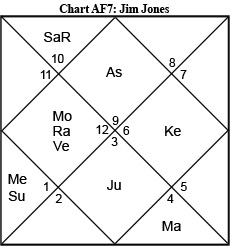 turn on images to see the chart